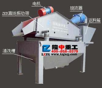 隆中下砂回收装置生产更新型的细沙回收机